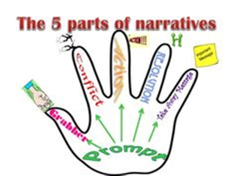 Narrative: Feeling and Grandparents Essay - 955 Words